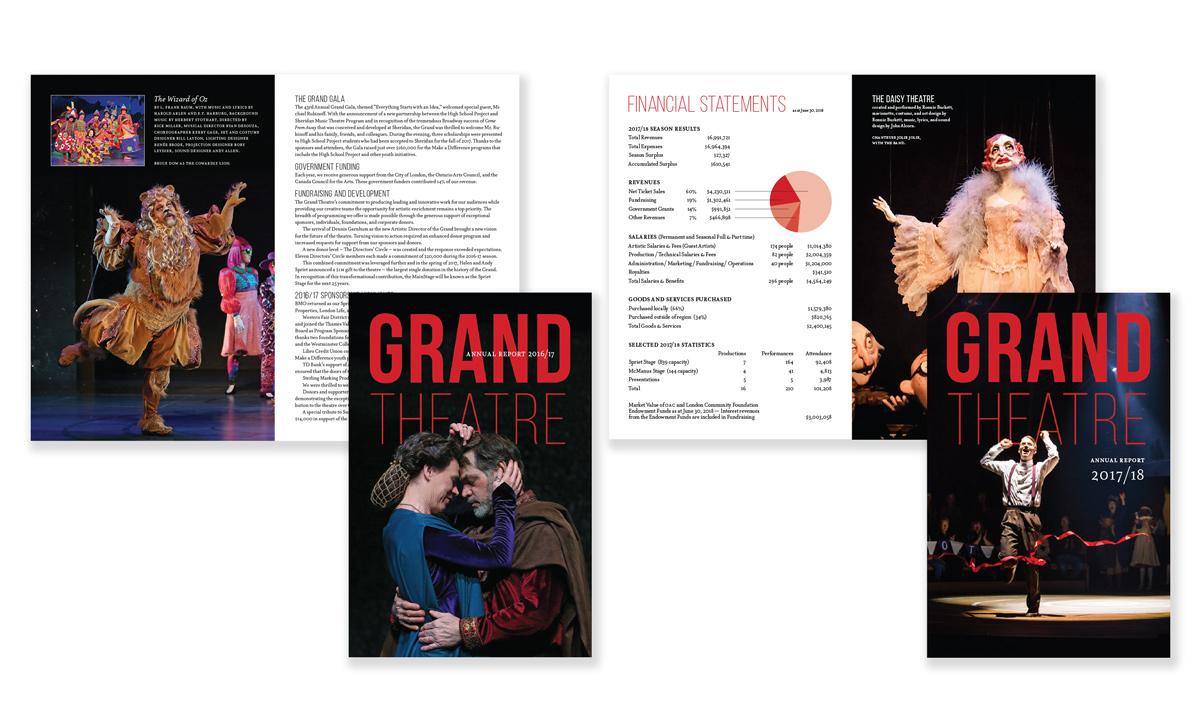 THEATRE-Grand-Annual-Reports