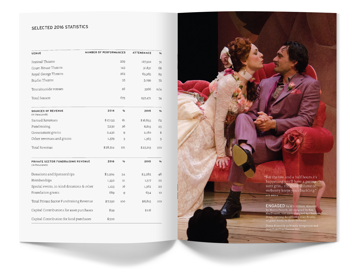 THEATRE-Shaw-annual-report-INTERIOR2016