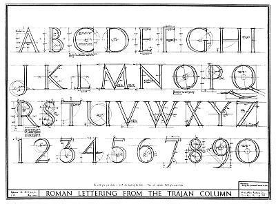 identity-NF-Trajan's-column-alphabet